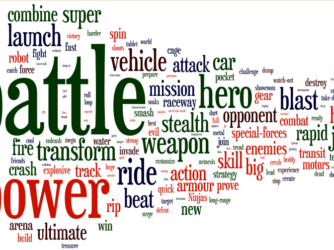Word Cloud: How Toy Ad Vocabulary Reinforces Gender Stereotypes